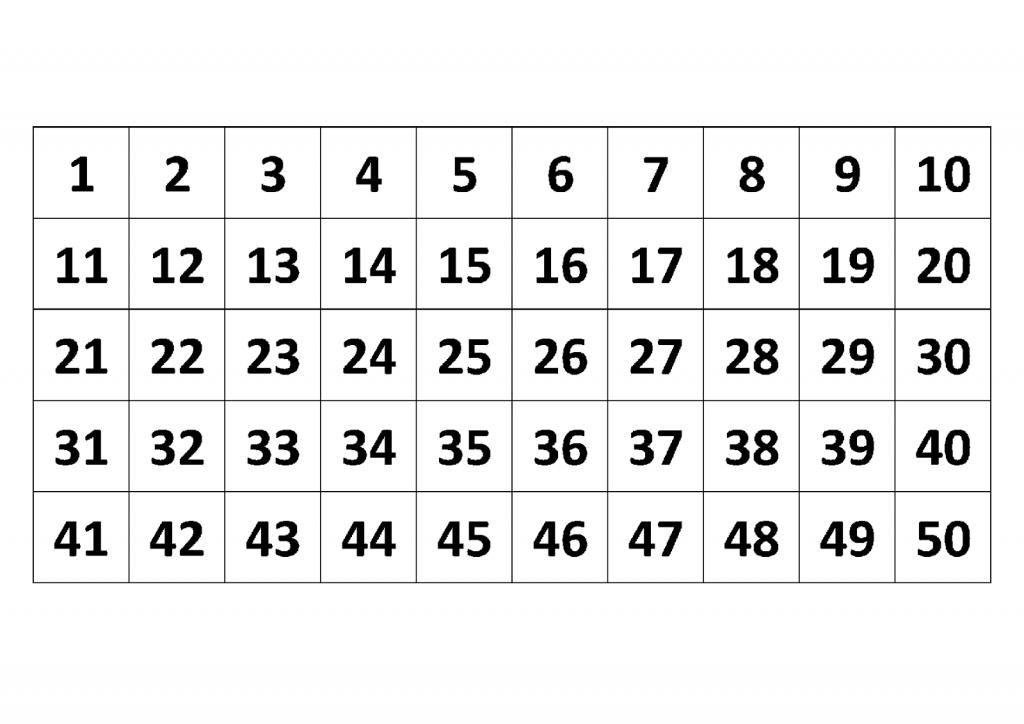 Numerais do 1 ao 50  confira: Tabela dos numerais do 1 a 50