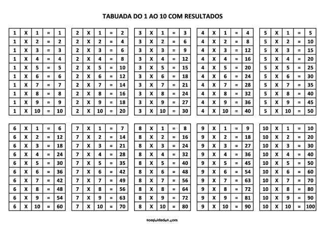 Tabuada De Multiplicacao Do 1 Ao 10 Para Imprimir E Completar So