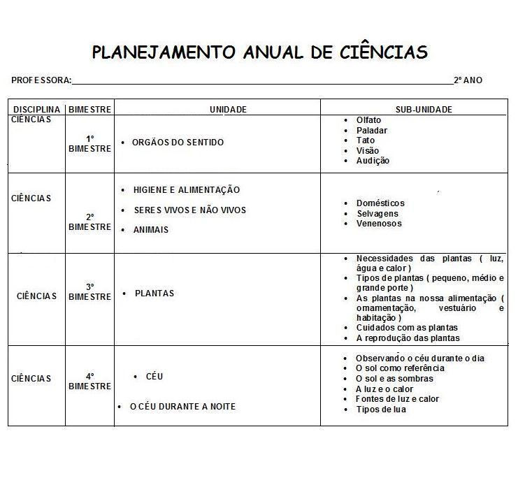 PLANEJAMENTO ANUAL DE 2º ANO para imprimir de CIÊNCIAS E GEO-HISTÓRIA