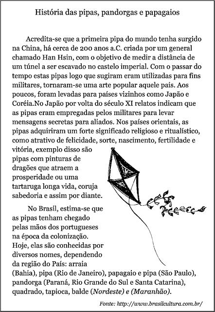 História das pipas, pandorgas e papagaios, Texto sobre a História das Pipas.