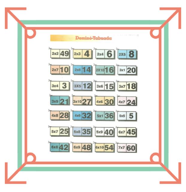 Dominó tabuada da multiplicação