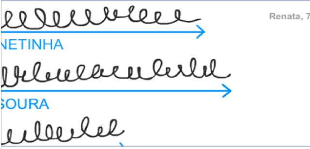 Você sabe interpretar as hipóteses de escrita de seus alunos?