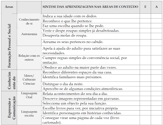 Confira esse excelente Modelo de Ficha de avaliação objetiva pronto para imprimir