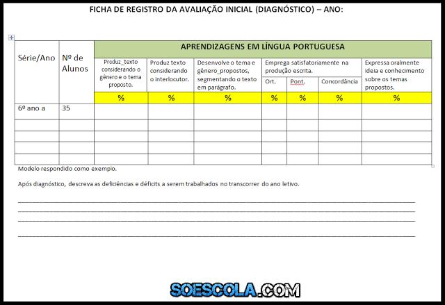 Modelo de Ficha para diagnóstico inicial da turma