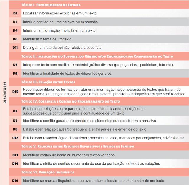 Baixe em PDF - Simulado Prova Brasil