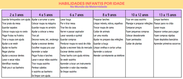 HABILIDADES INFANTIS COTIDIANAS