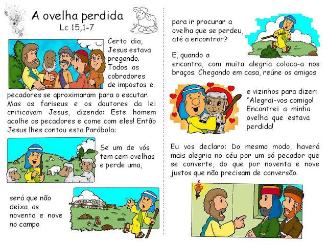 Parábola da Ovelha Perdida: Páscoa