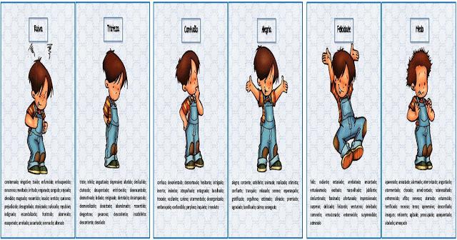 Cartões com emoções e palavras sinônimas para enriquecer o vocabulários das crianças prontos para imprimir e disponível para DOWNLOAD EM PDF.