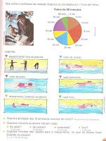 Atividades com Gráficos e Tabelas - Leitura e Interpretação de dados para 4° e 5° ano