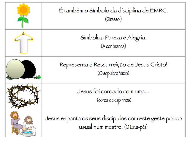 Simbolos Da Pascoa E Seus Significados So Escola