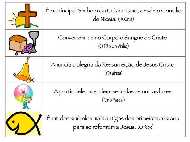 Símbolos da páscoa e seus significados