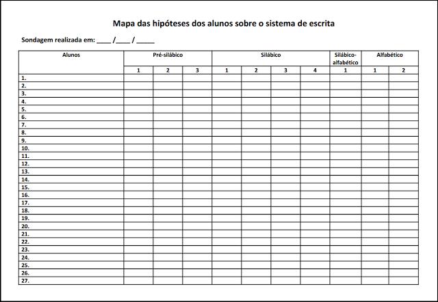 Confira Mapa das hipóteses dos alunos sobre o sistema de escrita com tabela pronta para imprimir.