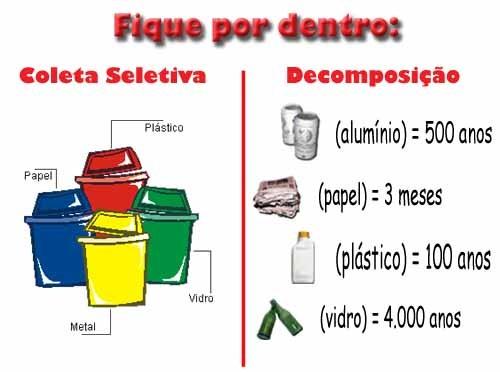 Como ensinar reciclagem para as crianças