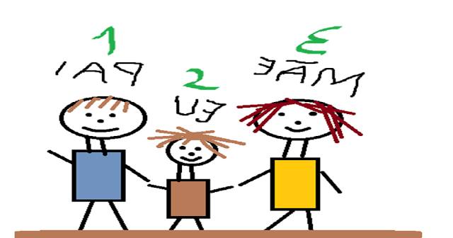 Quando as crianças iniciam a escrever suas primeiras palavras ou números, a sensação dos pais é indescritível. É um processo de autonomia, um ritual de passagem evidenciando uma nova etapa na vida da criança