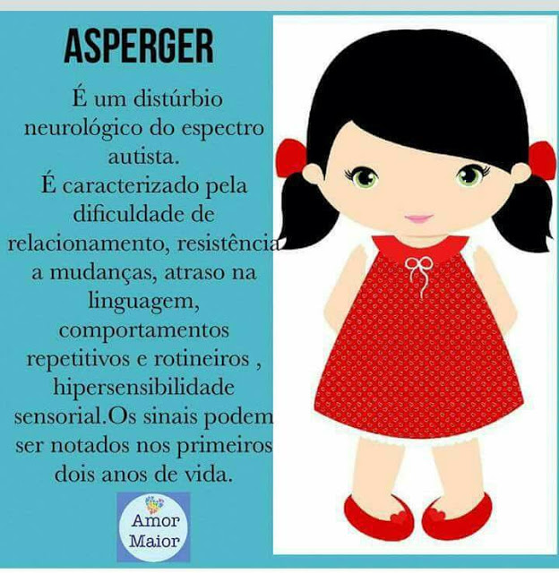"""Confira nesta postagem cartazes ilustrados com explicações simples sobre """"Dislexia - Autismo - TDAH -  ASPERGER""""."""