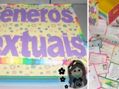 Caixa de Gêneros Textuais para facilitar a aprendizagem de forma lúdica