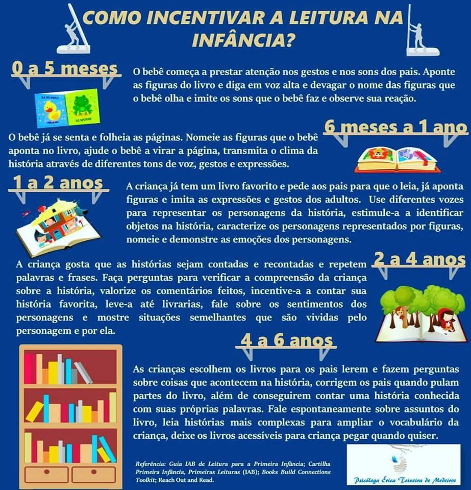 Como incentivar a leitura na infância? Várias dicas