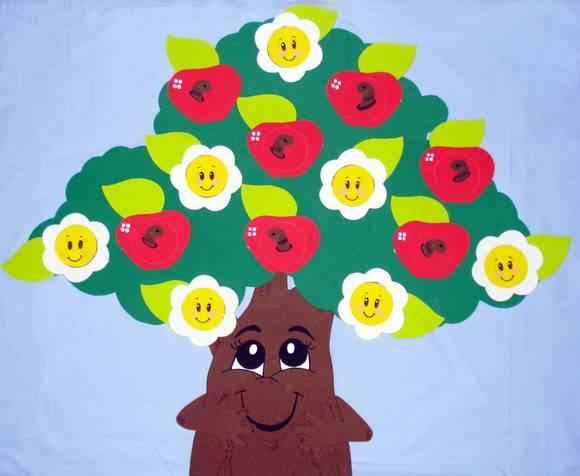 Painéis para o dia da árvore