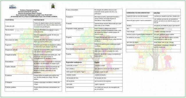 Sugestões de palavras e expressões para relatórios