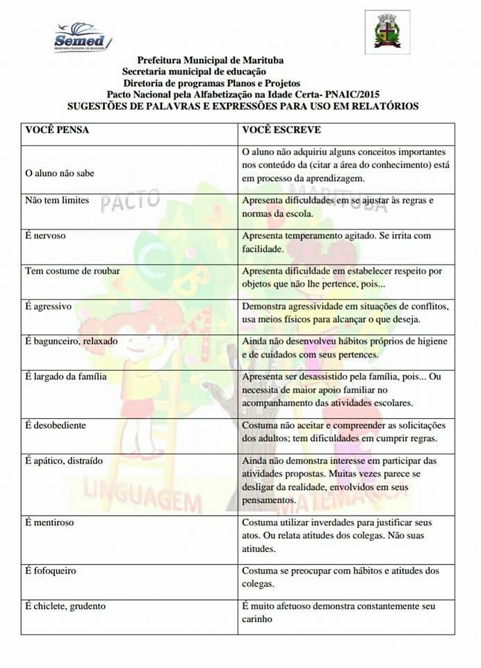 Sugestões De Palavras E Expressões Para Relatórios Só Escola