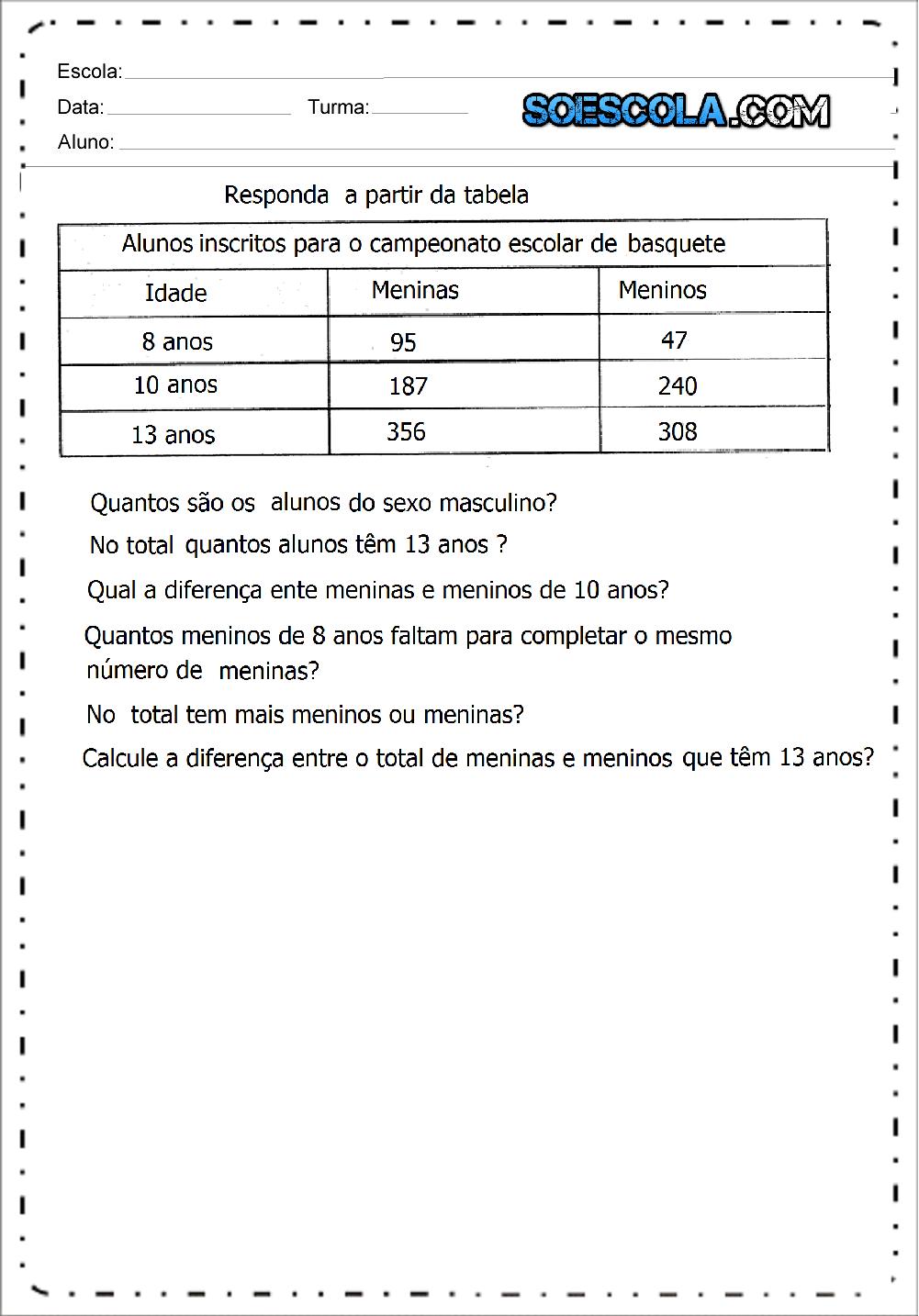 4 Atividades de Matemática 4 ano – Para Imprimir – Ensino Fundamental.