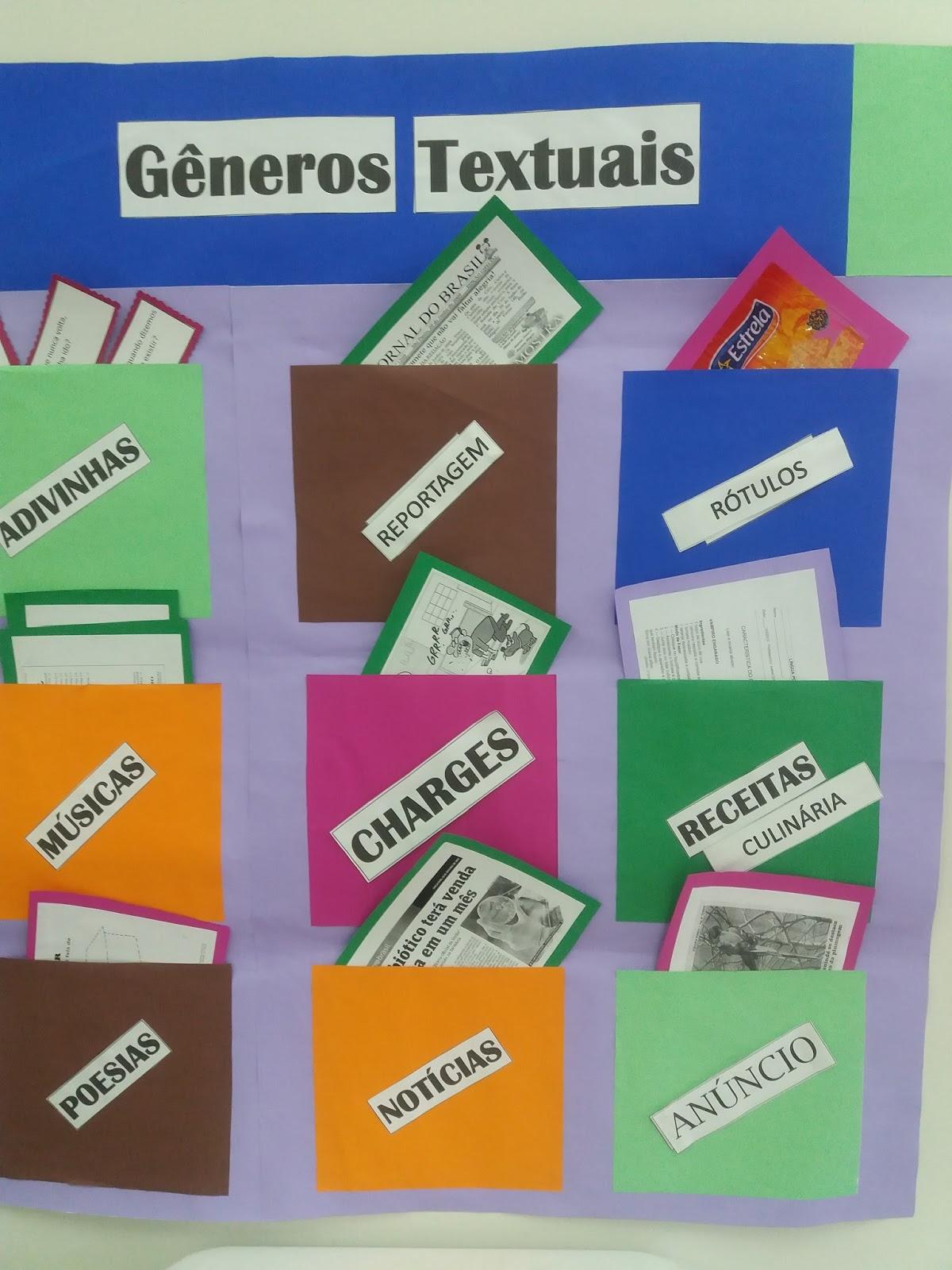 Jogo dos Gêneros Textuais para Series Iniciais.