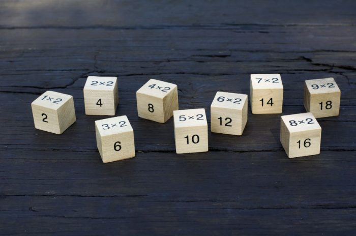 Tabela de multiplicação Russa - Dicas para Ensinar Multiplicação.