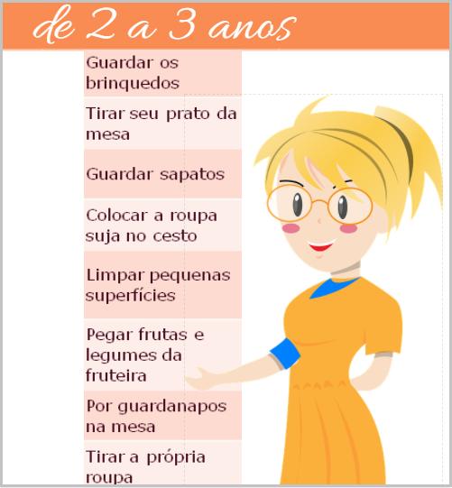 Atividades para crianças entre 2 e 3 anos (Tarefas para promover a autonomia infantil na casa seguindo o método Montessori)