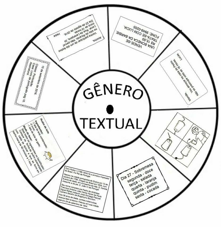 Roleta dos Gêneros Textuais - Para Imprimir