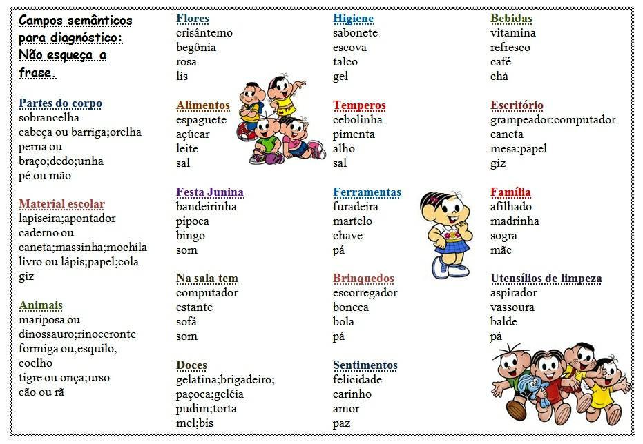 Sondagem para Diagnóstico de Escrita - Alfabetização