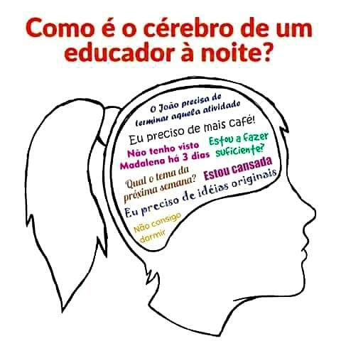 Como é o cérebro de um educador à noite