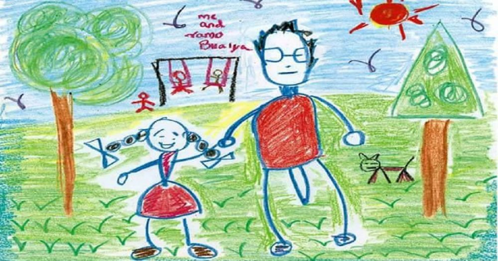 Desenhos feitos por crianças abusadas