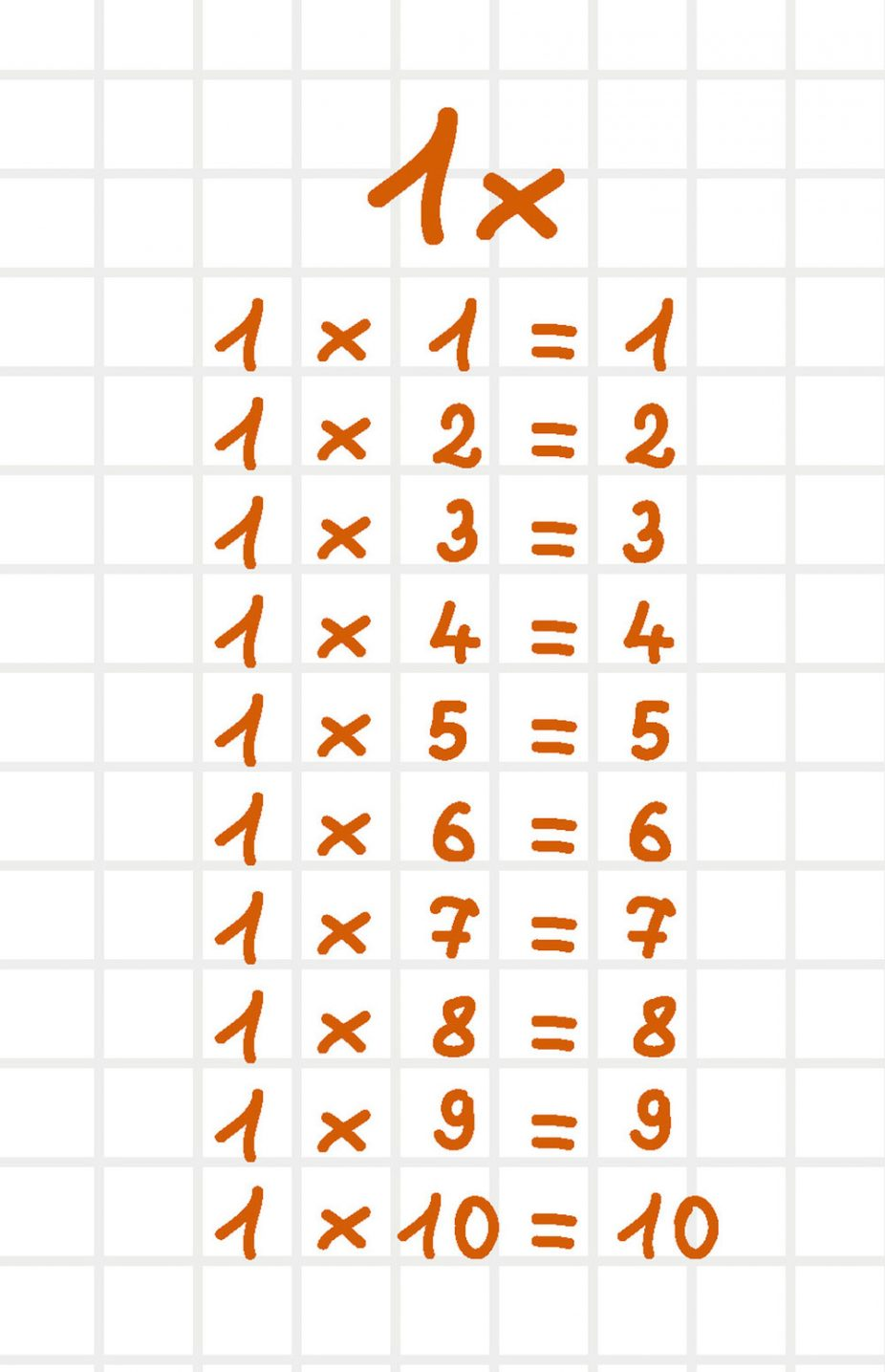Tabela de multiplicação