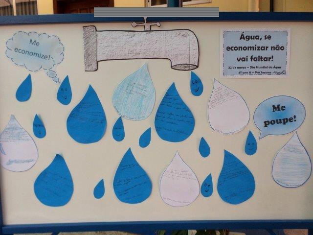 ideias para Painel ou Mural para Dia Mundial da Água