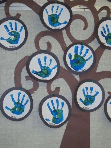 Ideias de Atividades para o Dia do meio ambiente