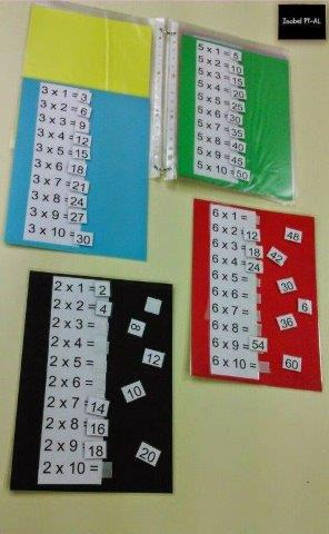 16 Ideias para trabalhar multiplicação