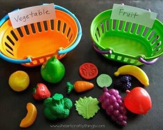 Ideias para trabalhar Alimentação na Educação Infantil