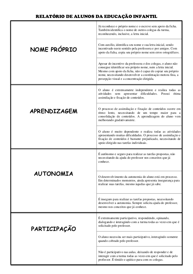 Relatório de alunos da Educação Infantil para imprimir